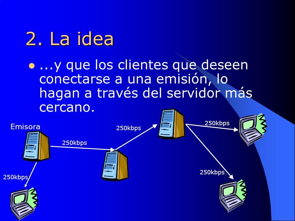 2. La idea...y que los clientes que deseen conectarse a una emisión, lo hagan a través del servidor más cercano. Emisora 250kbps