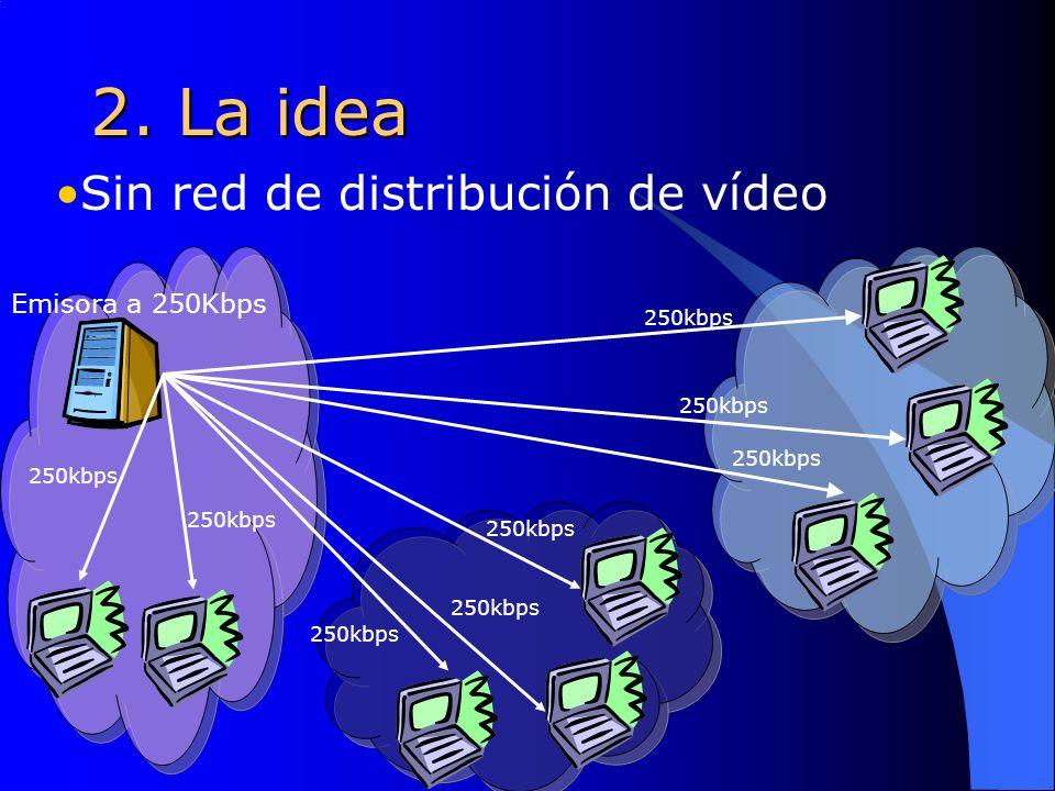 2. La idea Emisora a 250Kbps 250kbps Sin red de distribución de vídeo