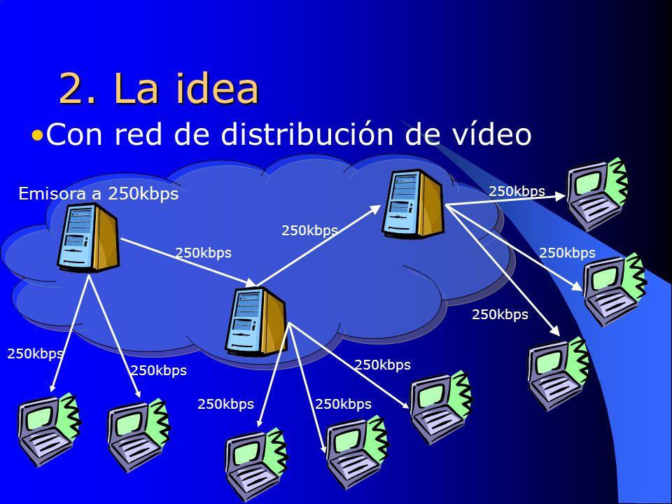 2. La idea Emisora a 250kbps 250kbps Con red de distribución de vídeo