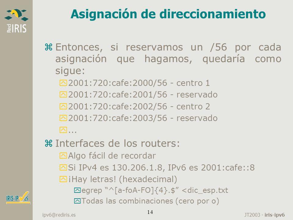 JT2003 - iris-ipv6 ipv6@rediris.es 14 Asignación de direccionamiento zEntonces, si reservamos un /56 por cada asignación que hagamos, quedaría como si