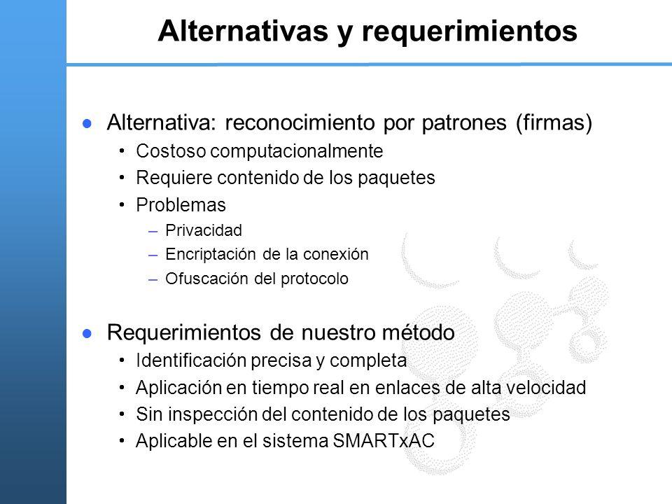 Alternativas y requerimientos Alternativa: reconocimiento por patrones (firmas) Costoso computacionalmente Requiere contenido de los paquetes Problema
