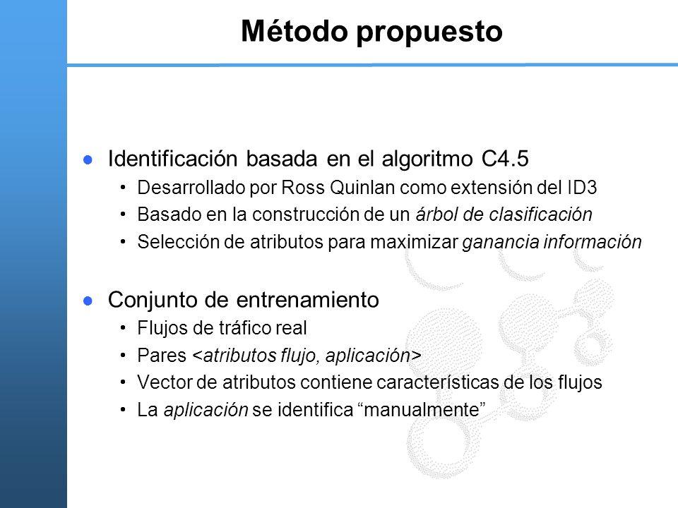 Método propuesto Identificación basada en el algoritmo C4.5 Desarrollado por Ross Quinlan como extensión del ID3 Basado en la construcción de un árbol