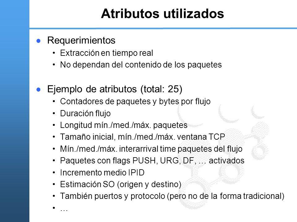 Atributos utilizados Requerimientos Extracción en tiempo real No dependan del contenido de los paquetes Ejemplo de atributos (total: 25) Contadores de