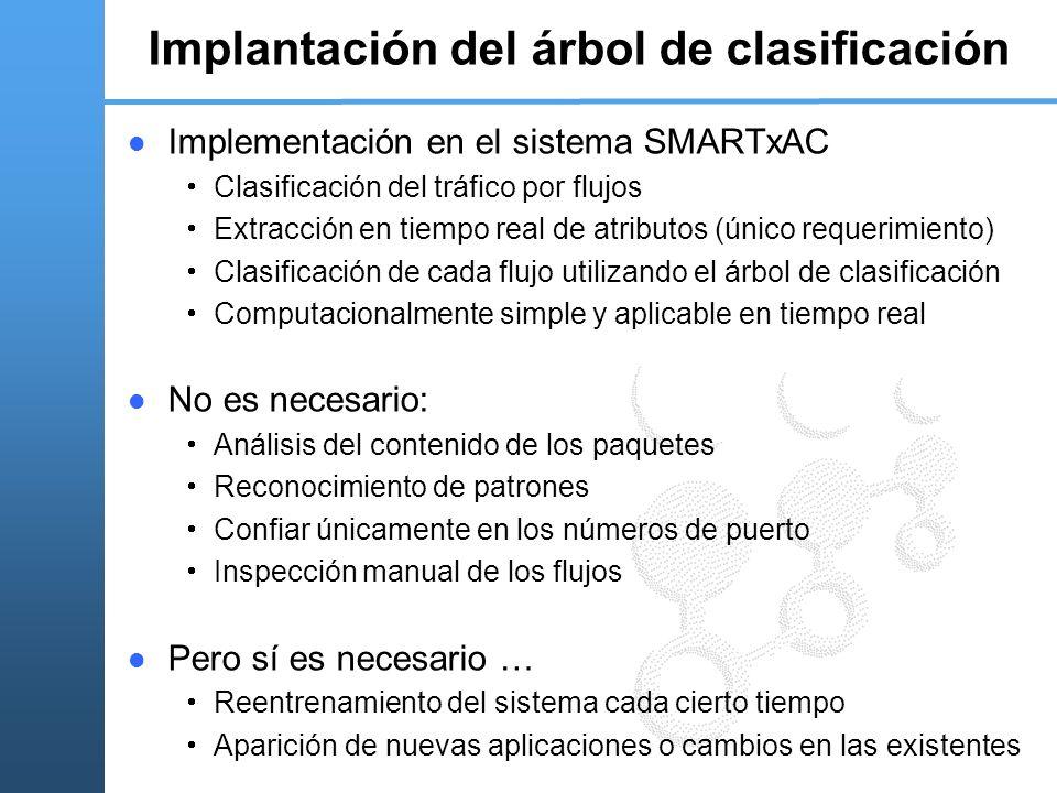 Implantación del árbol de clasificación Implementación en el sistema SMARTxAC Clasificación del tráfico por flujos Extracción en tiempo real de atribu