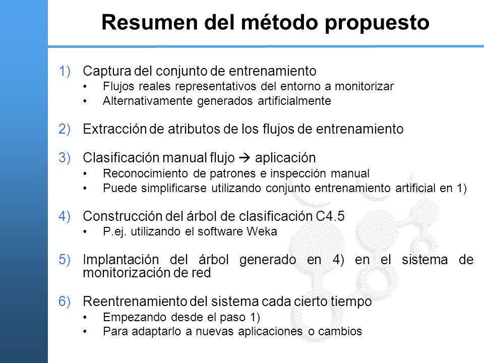 Resumen del método propuesto 1)Captura del conjunto de entrenamiento Flujos reales representativos del entorno a monitorizar Alternativamente generado