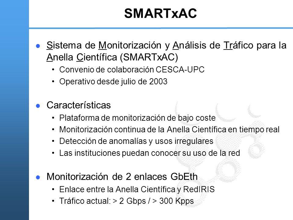 SMARTxAC Sistema de Monitorización y Análisis de Tráfico para la Anella Científica (SMARTxAC) Convenio de colaboración CESCA-UPC Operativo desde julio