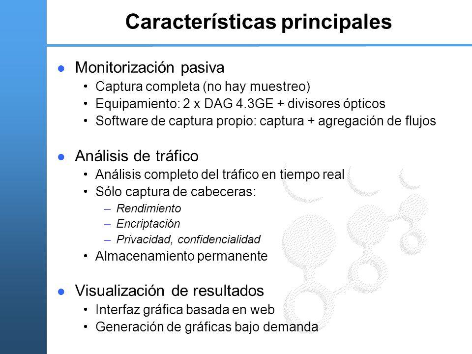 Escenario de trabajo 0 1 REDIRIS Otros nodos regionales ESPANIX GÉANT Plataforma de captura (DAG 4.3GE + GPS) Sistema de análisis de tráfico (Linux) Servidor web (APACHE+PHP) Red privada 1 Gbps CISCO 6513 (Anella Científica) Juniper M-20 (RedIRIS) RedIRIS (Madrid) Conexión a Internet 2 Gbps ANELLA CIENTÍFICA (GbE) RedIRIS Internet Global