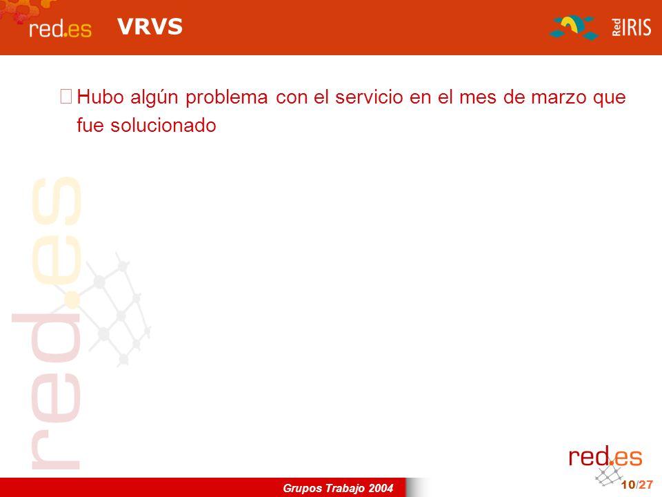 Grupos Trabajo 2004 10/27 VRVS Hubo algún problema con el servicio en el mes de marzo que fue solucionado