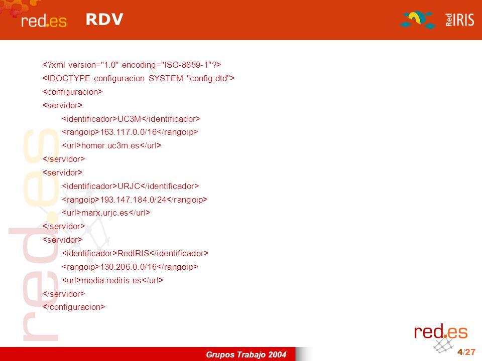 Grupos Trabajo 2004 4/27 RDV UC3M 163.117.0.0/16 homer.uc3m.es URJC 193.147.184.0/24 marx.urjc.es RedIRIS 130.206.0.0/16 media.rediris.es
