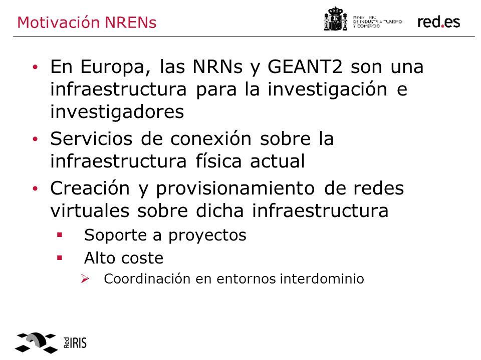 Motivación NRENs En Europa, las NRNs y GEANT2 son una infraestructura para la investigación e investigadores Servicios de conexión sobre la infraestructura física actual Creación y provisionamiento de redes virtuales sobre dicha infraestructura Soporte a proyectos Alto coste Coordinación en entornos interdominio