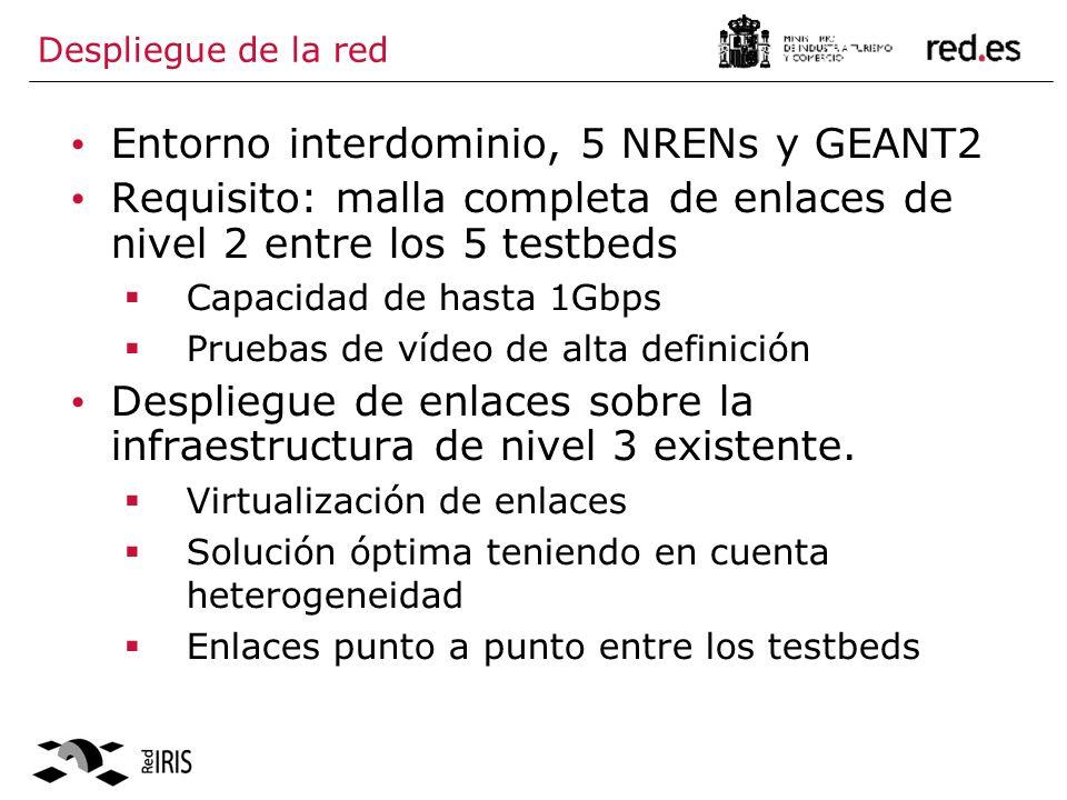 Despliegue de la red Entorno interdominio, 5 NRENs y GEANT2 Requisito: malla completa de enlaces de nivel 2 entre los 5 testbeds Capacidad de hasta 1Gbps Pruebas de vídeo de alta definición Despliegue de enlaces sobre la infraestructura de nivel 3 existente.