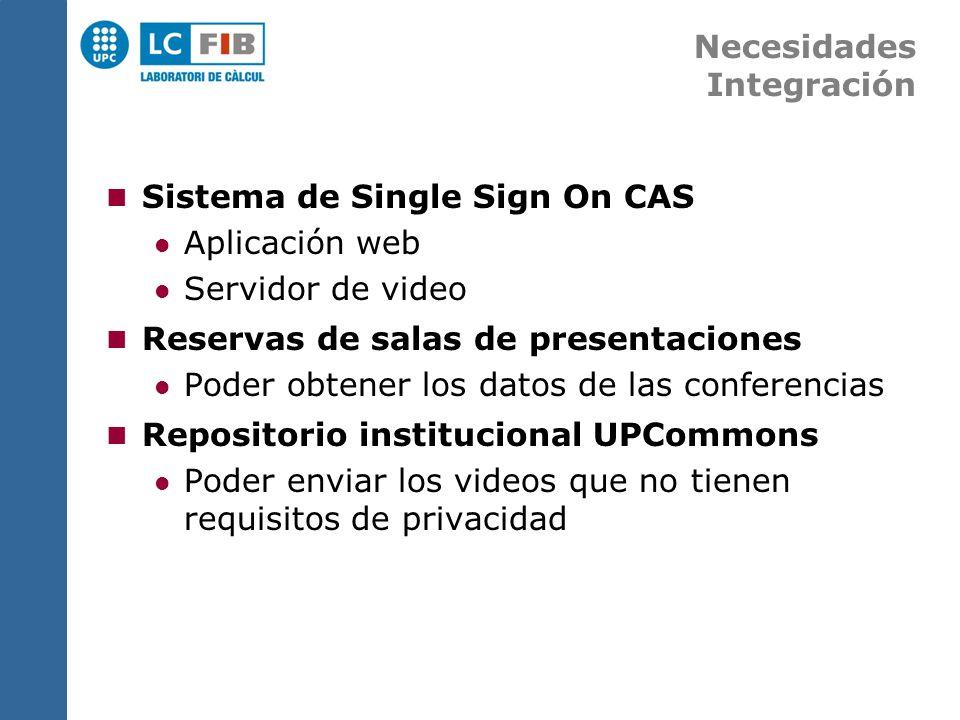 Necesidades Integración Sistema de Single Sign On CAS Aplicación web Servidor de video Reservas de salas de presentaciones Poder obtener los datos de las conferencias Repositorio institucional UPCommons Poder enviar los videos que no tienen requisitos de privacidad