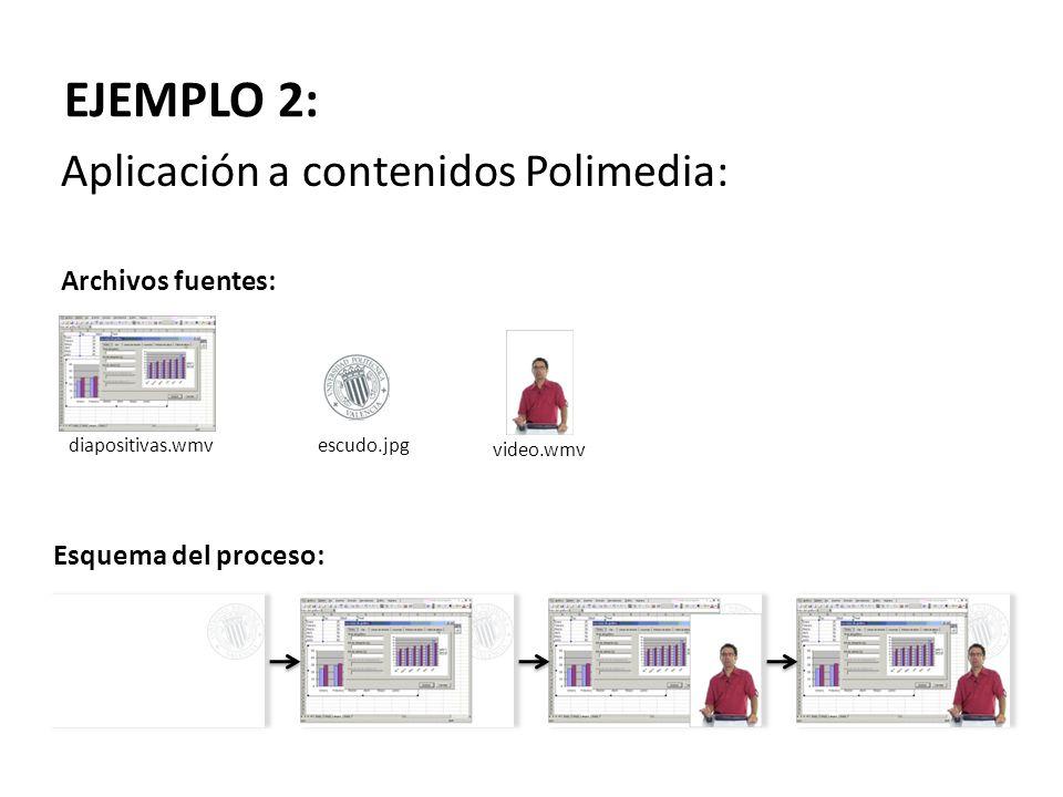 EJEMPLO 2: Aplicación a contenidos Polimedia: diapositivas.wmv video.wmv escudo.jpg Archivos fuentes: Esquema del proceso: