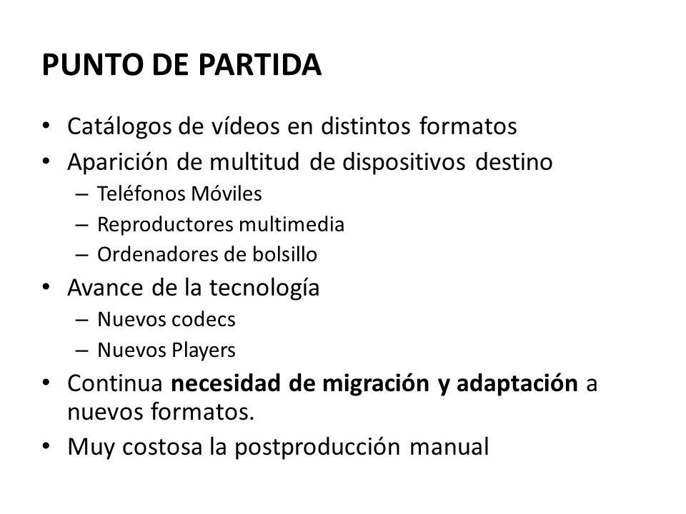 PUNTO DE PARTIDA Catálogos de vídeos en distintos formatos Aparición de multitud de dispositivos destino – Teléfonos Móviles – Reproductores multimedi