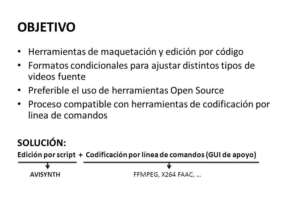 OBJETIVO Herramientas de maquetación y edición por código Formatos condicionales para ajustar distintos tipos de videos fuente Preferible el uso de he