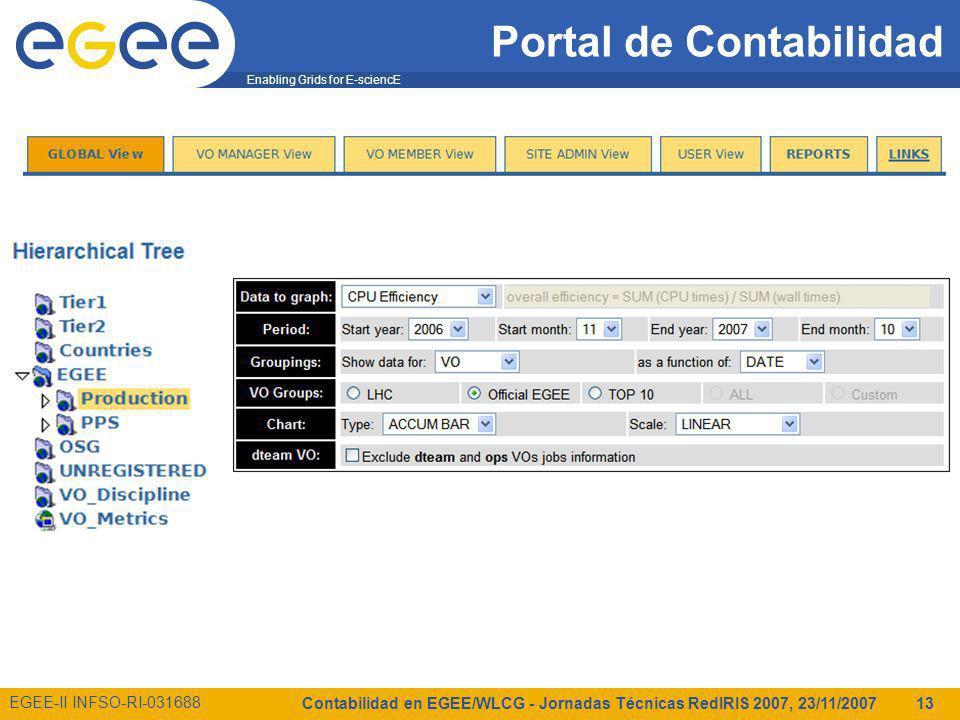 Enabling Grids for E-sciencE EGEE-II INFSO-RI-031688 Contabilidad en EGEE/WLCG - Jornadas Técnicas RedIRIS 2007, 23/11/2007 13 Portal de Contabilidad