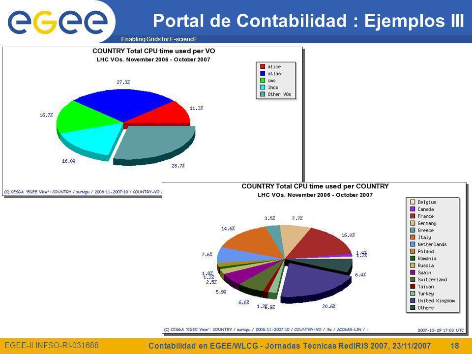 Enabling Grids for E-sciencE EGEE-II INFSO-RI-031688 Contabilidad en EGEE/WLCG - Jornadas Técnicas RedIRIS 2007, 23/11/2007 18 Portal de Contabilidad : Ejemplos III