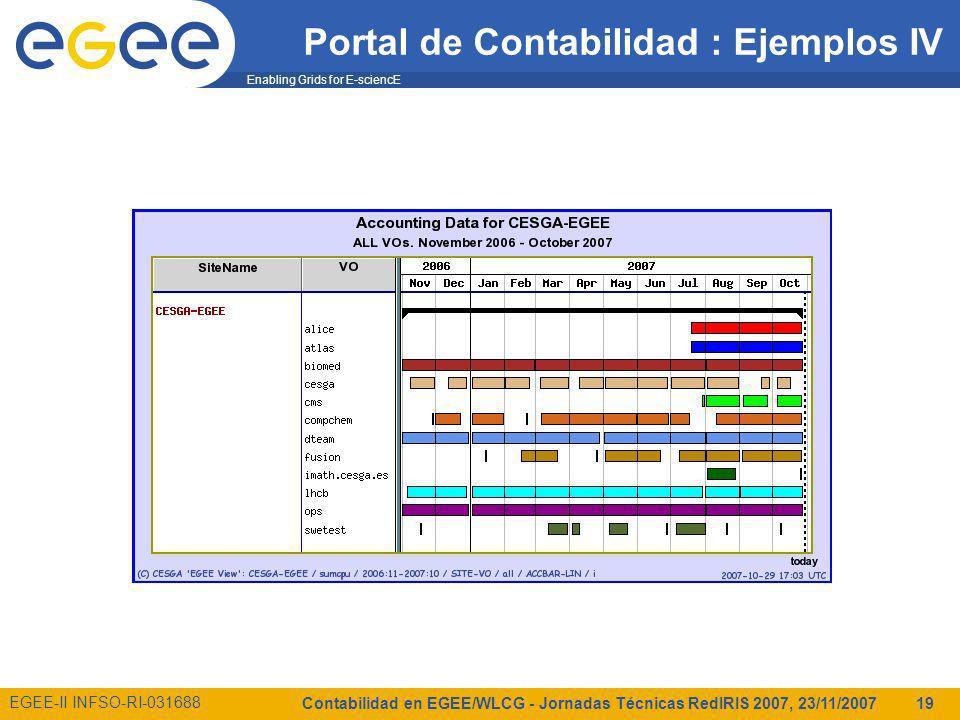 Enabling Grids for E-sciencE EGEE-II INFSO-RI-031688 Contabilidad en EGEE/WLCG - Jornadas Técnicas RedIRIS 2007, 23/11/2007 19 Portal de Contabilidad : Ejemplos IV