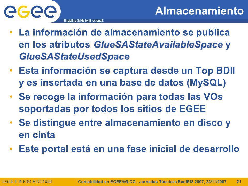 Enabling Grids for E-sciencE EGEE-II INFSO-RI-031688 Contabilidad en EGEE/WLCG - Jornadas Técnicas RedIRIS 2007, 23/11/2007 21 Almacenamiento GlueSAStateAvailableSpace GlueSAStateUsedSpaceLa información de almacenamiento se publica en los atributos GlueSAStateAvailableSpace y GlueSAStateUsedSpace Esta información se captura desde un Top BDII y es insertada en una base de datos (MySQL) Se recoge la información para todas las VOs soportadas por todos los sitios de EGEE Se distingue entre almacenamiento en disco y en cinta Este portal está en una fase inicial de desarrollo