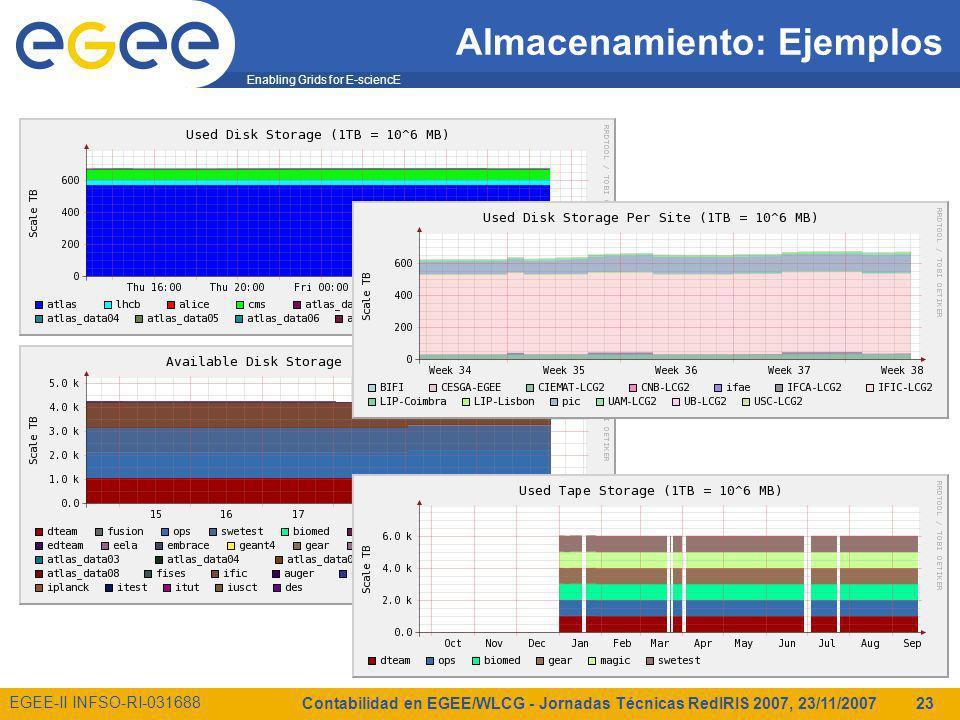 Enabling Grids for E-sciencE EGEE-II INFSO-RI-031688 Contabilidad en EGEE/WLCG - Jornadas Técnicas RedIRIS 2007, 23/11/2007 23 Almacenamiento: Ejemplos