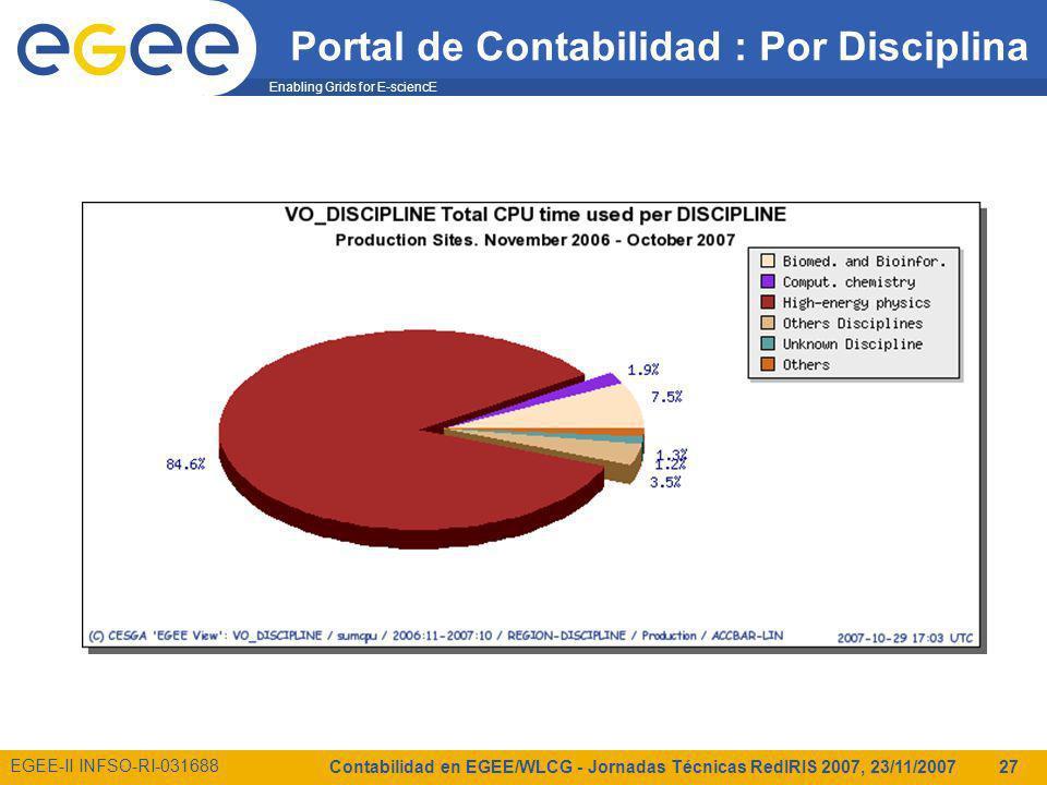 Enabling Grids for E-sciencE EGEE-II INFSO-RI-031688 Contabilidad en EGEE/WLCG - Jornadas Técnicas RedIRIS 2007, 23/11/2007 27 Portal de Contabilidad : Por Disciplina