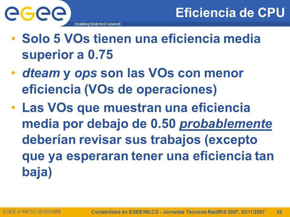 Enabling Grids for E-sciencE EGEE-II INFSO-RI-031688 Contabilidad en EGEE/WLCG - Jornadas Técnicas RedIRIS 2007, 23/11/2007 32 Eficiencia de CPU Solo 5 VOs tienen una eficiencia media superior a 0.75 dteam y ops son las VOs con menor eficiencia (VOs de operaciones) Las VOs que muestran una eficiencia media por debajo de 0.50 probablemente deberían revisar sus trabajos (excepto que ya esperaran tener una eficiencia tan baja)