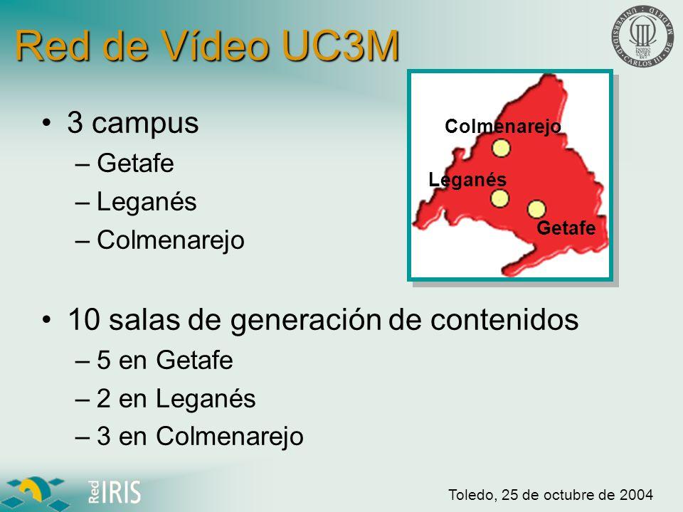 Toledo, 25 de octubre de 2004 Red de Vídeo UC3M