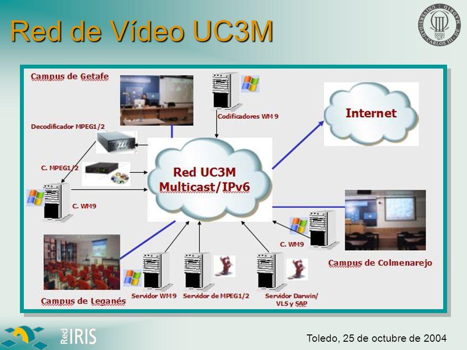 Toledo, 25 de octubre de 2004 Herramienta colaborativa de gestión y distribución de material audiovisual.