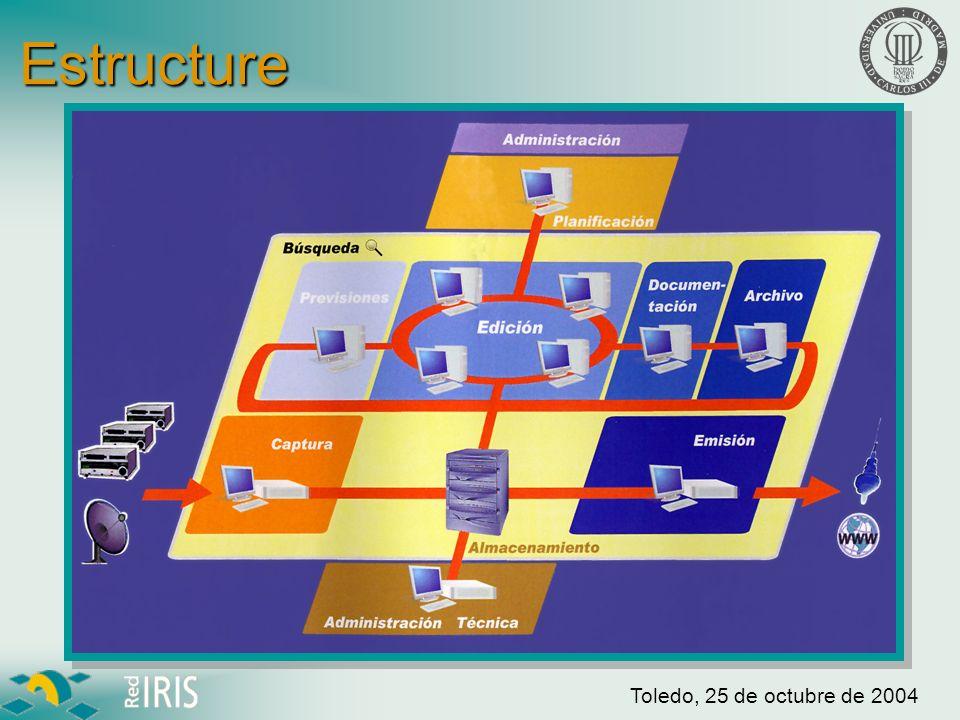 Estructure. Conceptualización