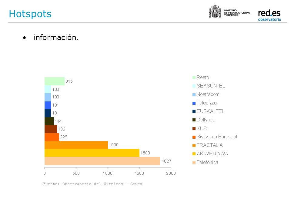 Hotspots Numero de Hotspot comerciales por cada 100.000 habitantes – 2.007 Por comunidades Fuente: Elaboración propia a partir de datos del Observatorio del Wireless - Gowex