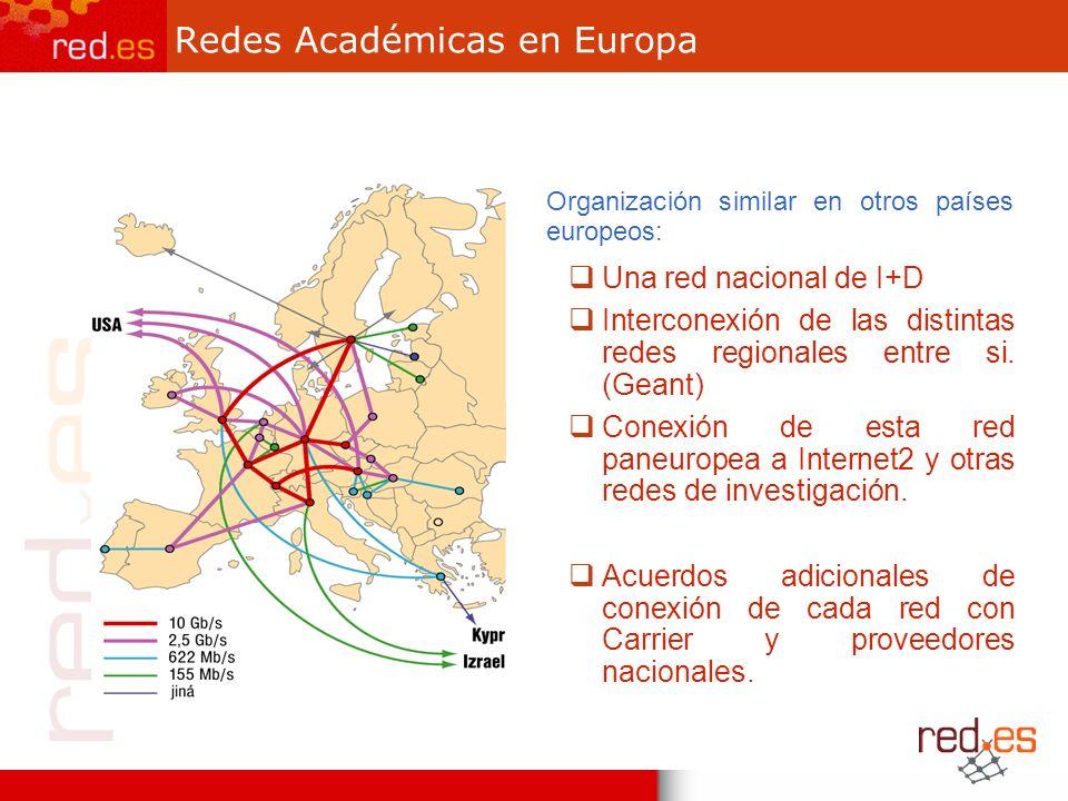 Redes Académicas en Europa Organización similar en otros países europeos: Una red nacional de I+D Interconexión de las distintas redes regionales entre si.