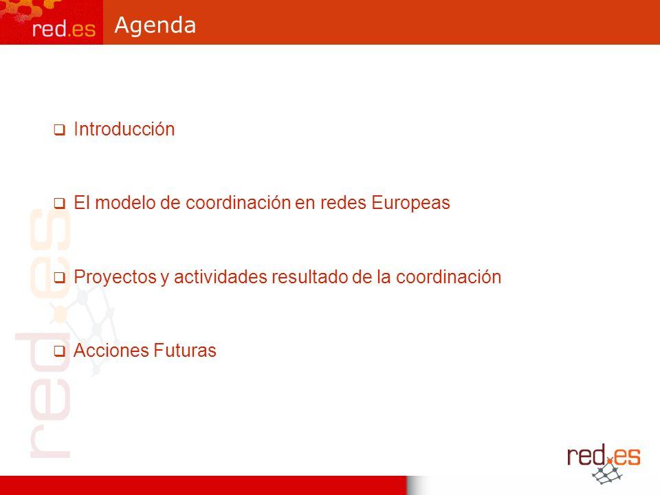 Agenda Introducción El modelo de coordinación en redes Europeas Proyectos y actividades resultado de la coordinación Acciones Futuras