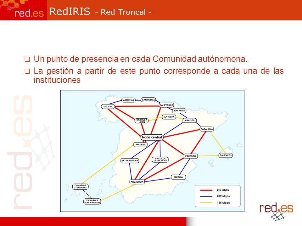 RedIRIS - Red Troncal - Un punto de presencia en cada Comunidad autónomona.