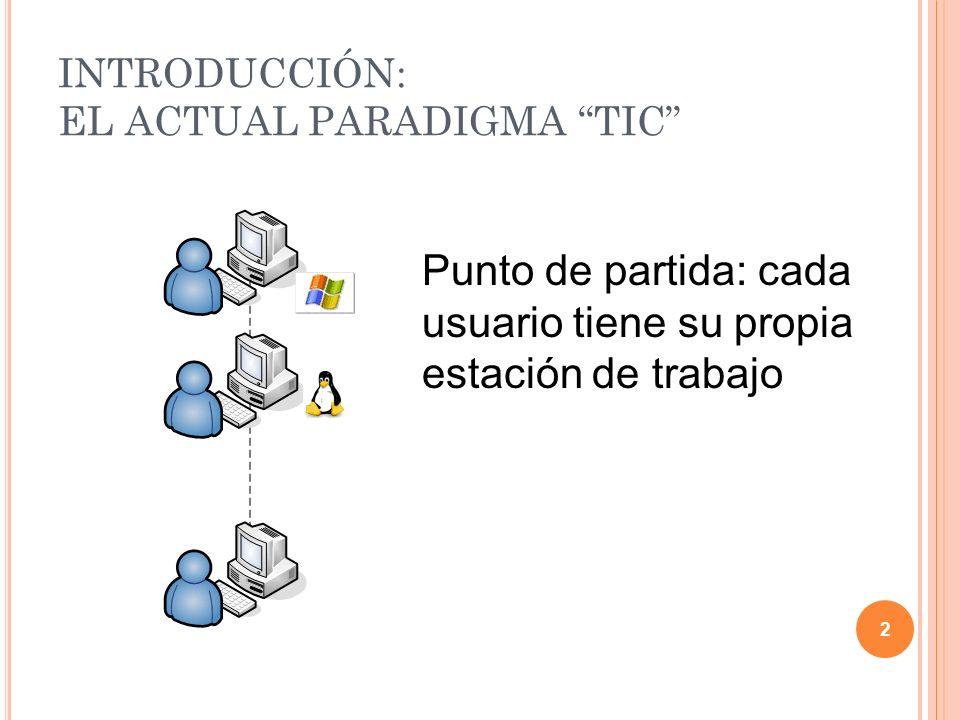 Incluso comparten estaciones de trabajo (con el problema que eso conlleva) 3 INTRODUCCIÓN: EL ACTUAL PARADIGMA TIC