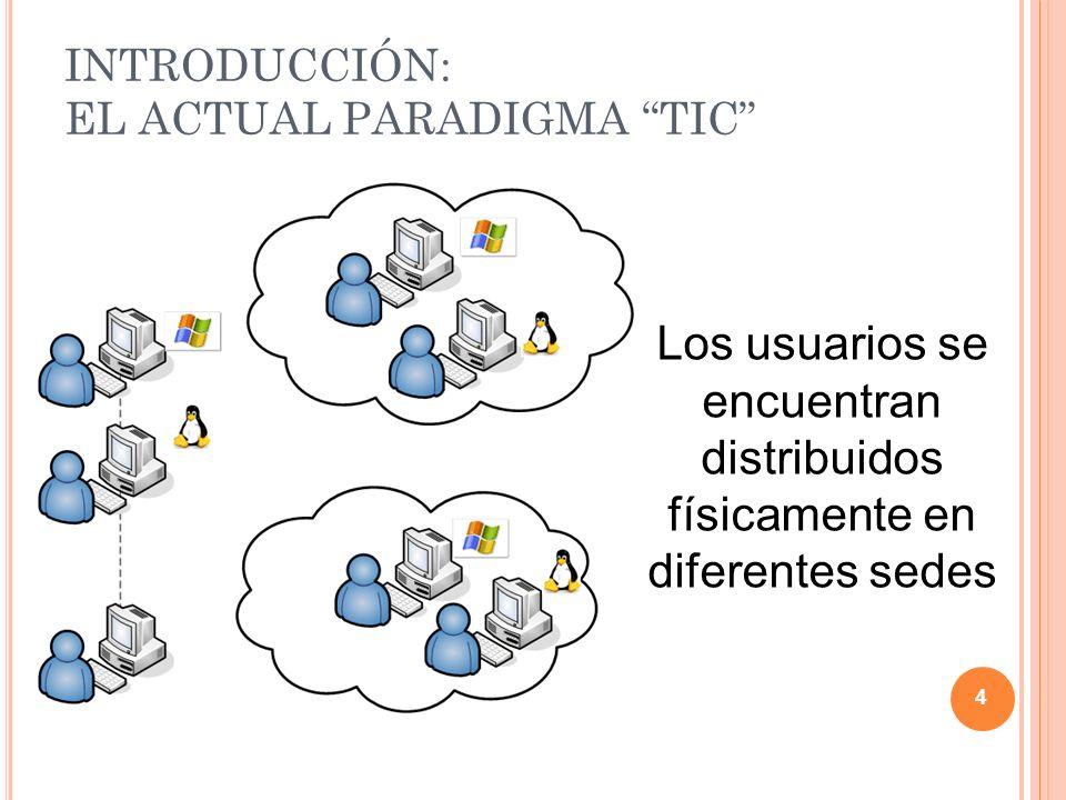 PROPUESTA DE SISTEMA Y TECNOLOGÍAS 15
