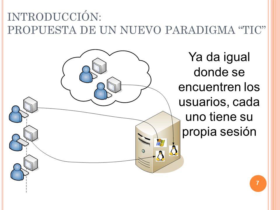 LÍNEAS FUTURAS Distribución de los SO empotrados en Thin-Clients (usar Brutalix) Utilizar técnicas de migración de máquinas virtuales en el clúster de escritorios aplicando calidad de servicio en las sesiones.