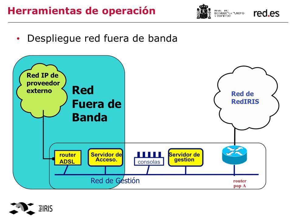 Herramientas de operación Despliegue red fuera de banda