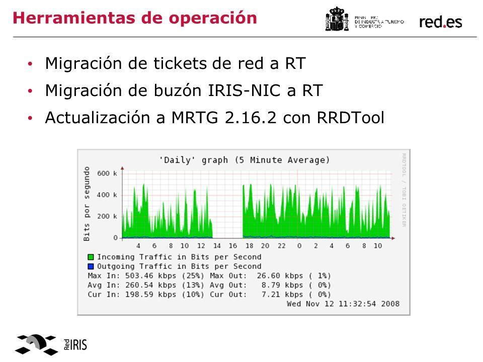 Herramientas de operación Migración de tickets de red a RT Migración de buzón IRIS-NIC a RT Actualización a MRTG 2.16.2 con RRDTool