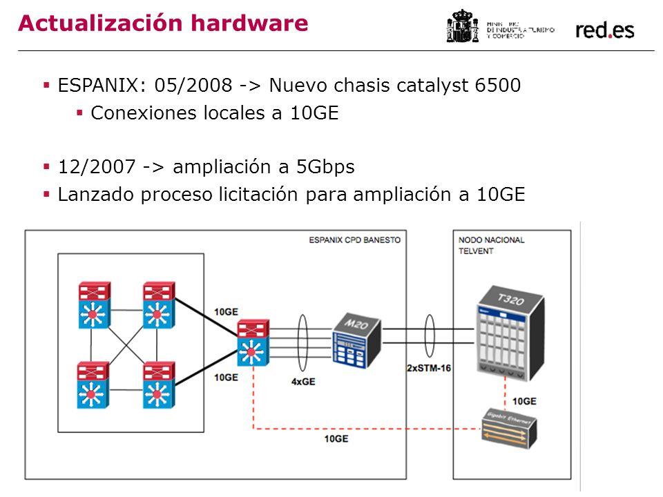 Actualización hardware ESPANIX: 05/2008 -> Nuevo chasis catalyst 6500 Conexiones locales a 10GE 12/2007 -> ampliación a 5Gbps Lanzado proceso licitación para ampliación a 10GE