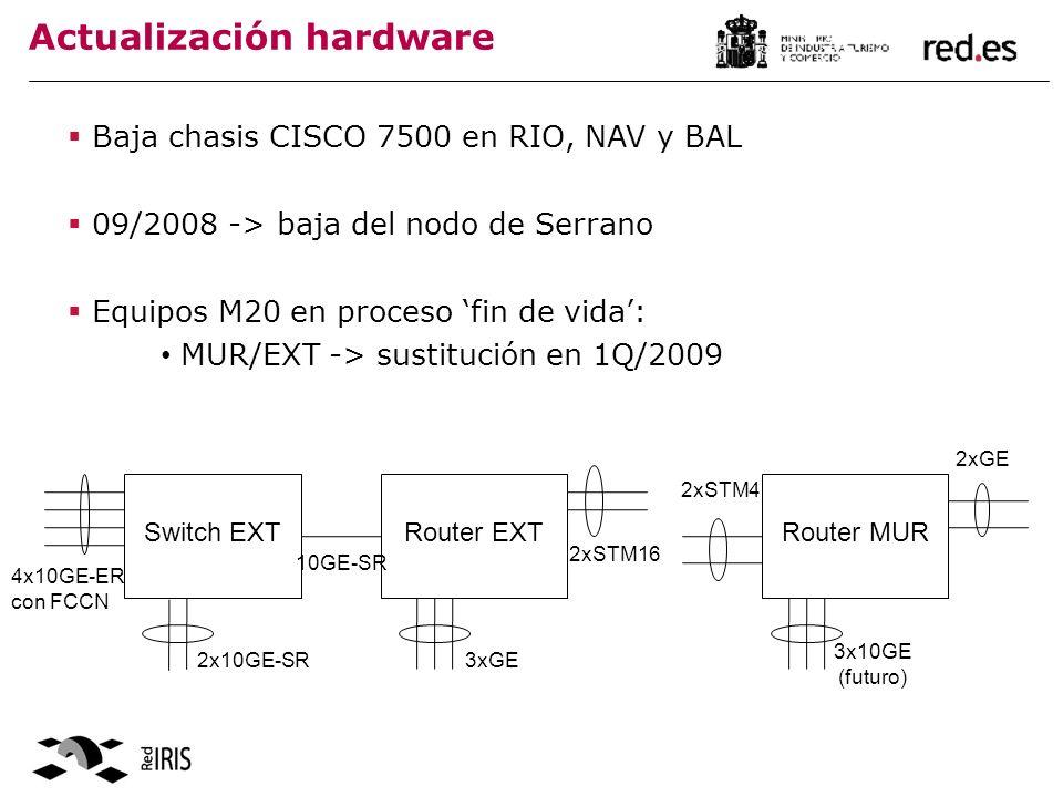 Actualización hardware Baja chasis CISCO 7500 en RIO, NAV y BAL 09/2008 -> baja del nodo de Serrano Equipos M20 en proceso fin de vida: MUR/EXT -> sustitución en 1Q/2009 4x10GE-ER con FCCN Switch EXTRouter EXTRouter MUR 2xGE 2xSTM16 2xSTM4 10GE-SR 3x10GE (futuro) 3xGE2x10GE-SR