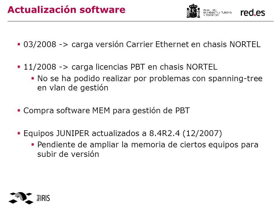 Actualización software 03/2008 -> carga versión Carrier Ethernet en chasis NORTEL 11/2008 -> carga licencias PBT en chasis NORTEL No se ha podido realizar por problemas con spanning-tree en vlan de gestión Compra software MEM para gestión de PBT Equipos JUNIPER actualizados a 8.4R2.4 (12/2007) Pendiente de ampliar la memoria de ciertos equipos para subir de versión