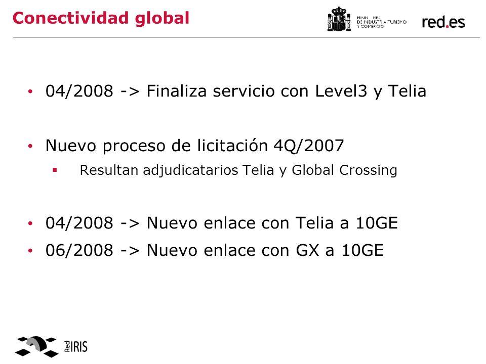 Conectividad global 04/2008 -> Finaliza servicio con Level3 y Telia Nuevo proceso de licitación 4Q/2007 Resultan adjudicatarios Telia y Global Crossing 04/2008 -> Nuevo enlace con Telia a 10GE 06/2008 -> Nuevo enlace con GX a 10GE