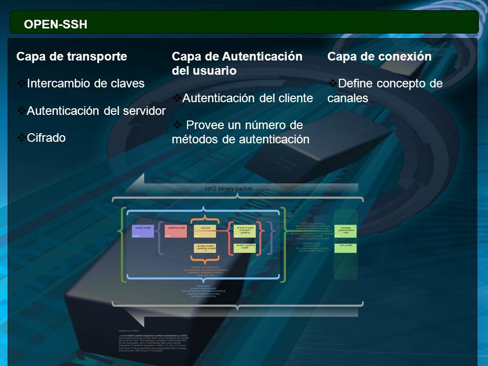 OPEN-SSH Capa de transporte Intercambio de claves Autenticación del servidor Cifrado Capa de Autenticación del usuario Autenticación del cliente Prove