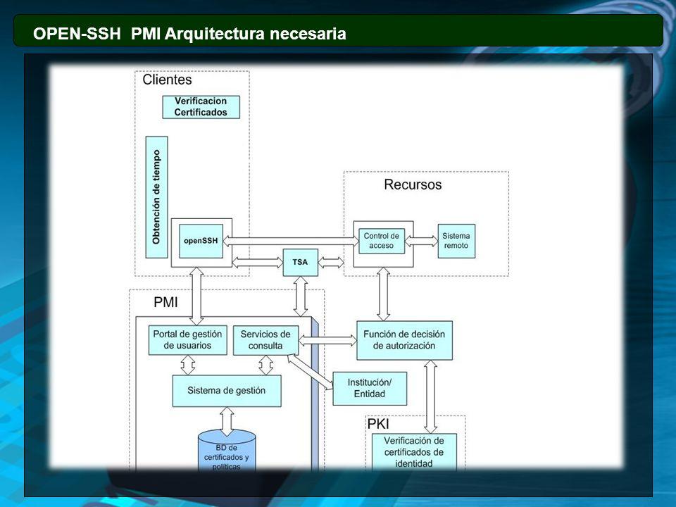 OPEN-SSH Problemática en el desarrollo y modificación del protocolo Estes son los principales problemas encontrados en la realización del proyecto: 1) La falta de documentación acerca del código ssh, escrito integramente en C puro.