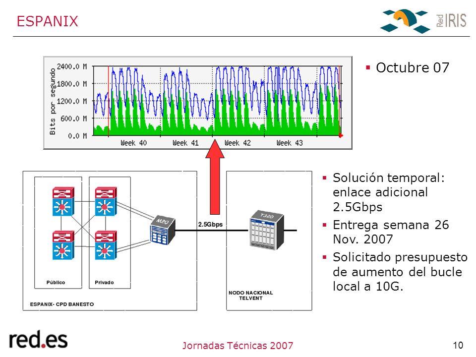 10Jornadas Técnicas 2007 ESPANIX Solución temporal: enlace adicional 2.5Gbps Entrega semana 26 Nov.