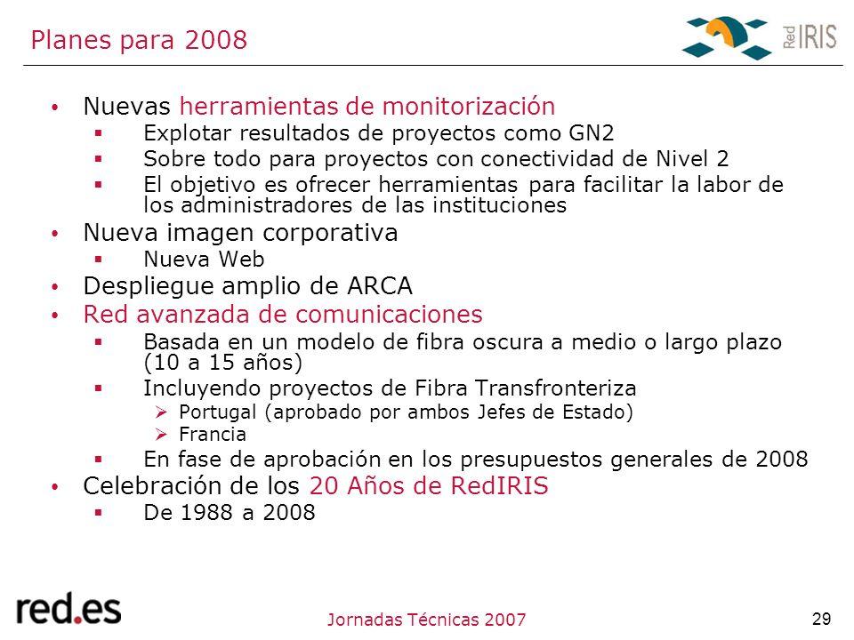 29Jornadas Técnicas 2007 Planes para 2008 Nuevas herramientas de monitorización Explotar resultados de proyectos como GN2 Sobre todo para proyectos con conectividad de Nivel 2 El objetivo es ofrecer herramientas para facilitar la labor de los administradores de las instituciones Nueva imagen corporativa Nueva Web Despliegue amplio de ARCA Red avanzada de comunicaciones Basada en un modelo de fibra oscura a medio o largo plazo (10 a 15 años) Incluyendo proyectos de Fibra Transfronteriza Portugal (aprobado por ambos Jefes de Estado) Francia En fase de aprobación en los presupuestos generales de 2008 Celebración de los 20 Años de RedIRIS De 1988 a 2008