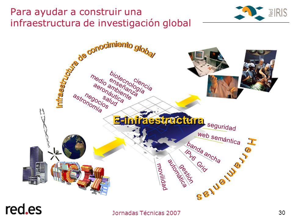 30Jornadas Técnicas 2007 E-infraestructura seguridad movilidad web semántica gestión automática banda ancha enseñanza medio ambiente aeronáutica salud negocios astronomía biotecnología ciencia IPv6 Grid Para ayudar a construir una infraestructura de investigación global