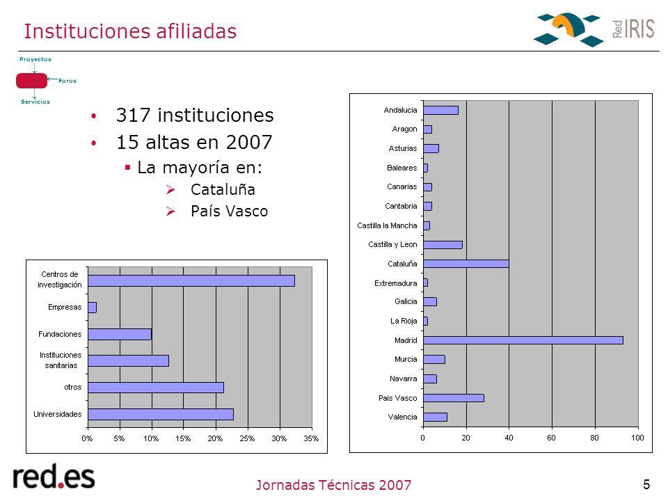 5Jornadas Técnicas 2007 Instituciones afiliadas 317 instituciones 15 altas en 2007 La mayoría en: Cataluña País Vasco Proyectos Servicios Foros