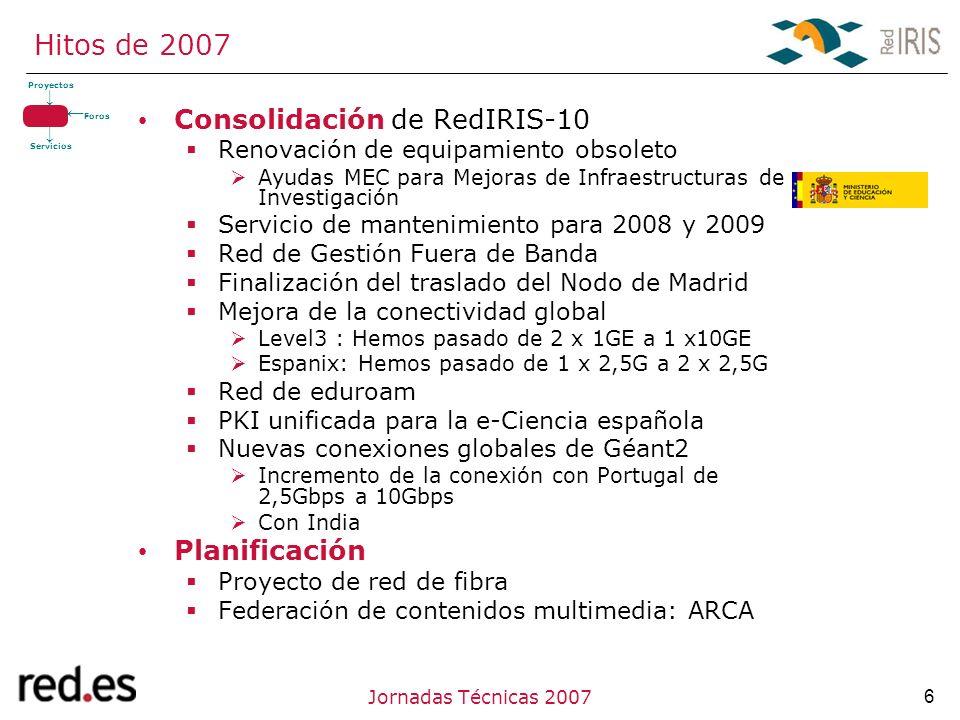 6Jornadas Técnicas 2007 Hitos de 2007 Consolidación de RedIRIS-10 Renovación de equipamiento obsoleto Ayudas MEC para Mejoras de Infraestructuras de Investigación Servicio de mantenimiento para 2008 y 2009 Red de Gestión Fuera de Banda Finalización del traslado del Nodo de Madrid Mejora de la conectividad global Level3 : Hemos pasado de 2 x 1GE a 1 x10GE Espanix: Hemos pasado de 1 x 2,5G a 2 x 2,5G Red de eduroam PKI unificada para la e-Ciencia española Nuevas conexiones globales de Géant2 Incremento de la conexión con Portugal de 2,5Gbps a 10Gbps Con India Planificación Proyecto de red de fibra Federación de contenidos multimedia: ARCA Proyectos Servicios Foros