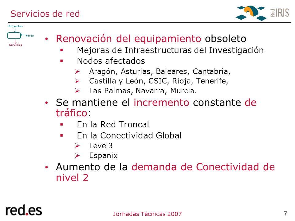 18Jornadas Técnicas 2007 pkIRISGrid 29 RAs en 13 localizaciones Más de 1200 certificados 40% usuario 60% host/servicio Más de 35 millones de accesos a las CRL Proyectos Servicios Foros